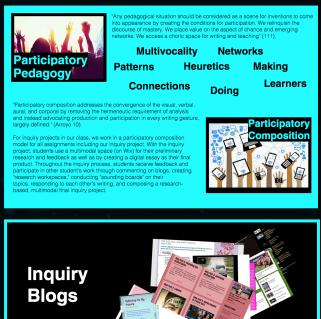 Participatory Pedagogy & Inquiry http://kandre17.wixsite.com/digitalinquiry
